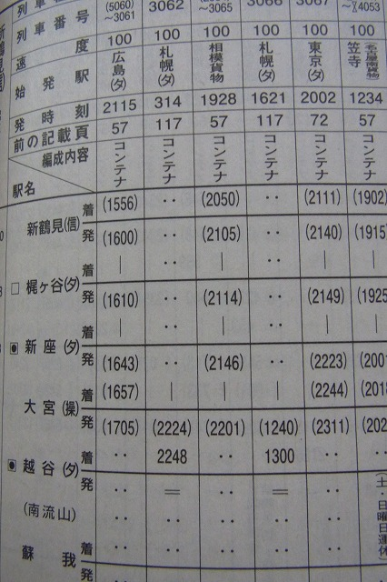 貨物 列車 時刻 表